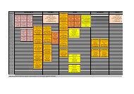 harmonogram semestr letni 2012/2013