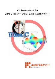 Ch Professional 6.0 Ultra-C Pro