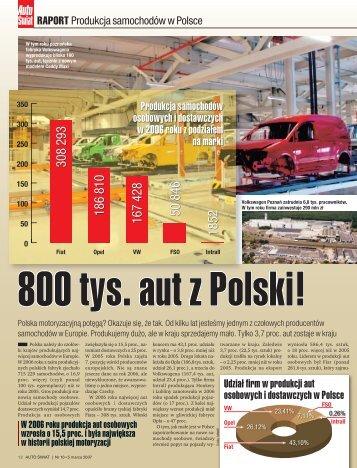 Raport. Produkcja samochodów w Polsce (plik PDF ... - Opel Dixi-Car