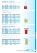 reusable plasticware - Page 3