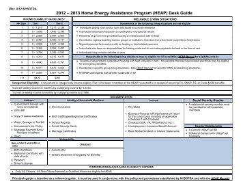 2012 – 2013 Home Energy Assistance Program (HEAP) Desk Guide