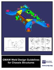 GMAW Weld Design Guideline - Auto/Steel Partnership