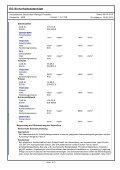 EG-Sicherheitsdatenblatt Bauschaum-Reiniger-Produkte ... - Lugato - Page 4
