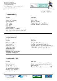 Mannschaften 05-06 - Badminton Club Adliswil