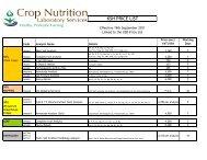 Crop Nutrition Laboratory Services - KSH Price list - Hortinews.co.ke