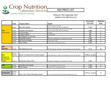 Crop Nutrition Laboratory Services - KSH Price list - Hortinews.co.ke