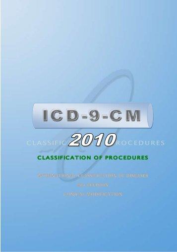 ICD-9-CM Procedures (FY10)