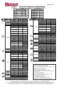 catalogue des vehicules compatibles - Yatoo - Page 3