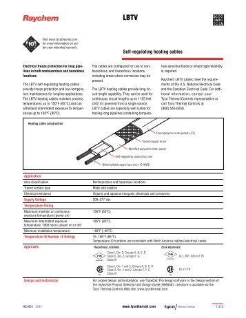 LBTV - Tyco Thermal Controls