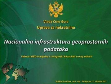 Nacionalna infrastruktura geoprostornih podataka