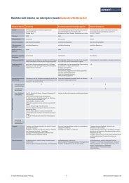 Marktübersicht Anbieter von Arbeitgeber-Awards (kostenlose ...