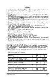 Protokoll 35b 08-04-2008 - Hittisau