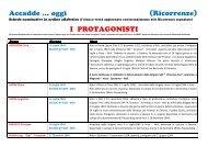 Accadde … oggi (Ricorrenze) I PROTAGONISTI - ANPI - Savona