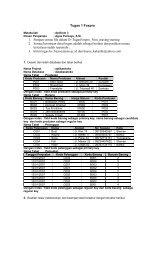 tugas-foxpro-1 - Blog untuk staff dan dosen d3ti mipa uns
