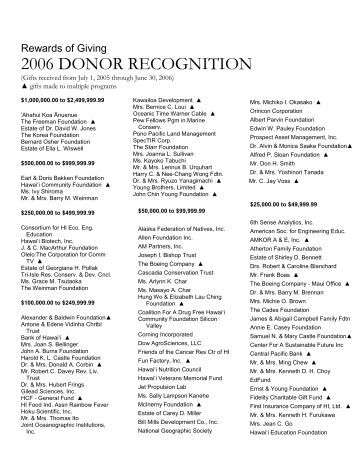 donor list foundations organizations