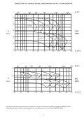 MCU-CH - Praktikpump.sk - Page 3
