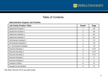 Table of Contents - Human Resources
