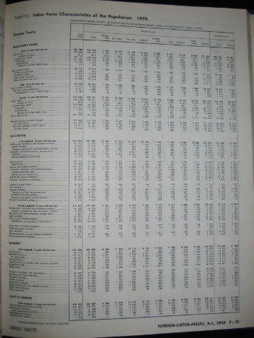 labor force characteristics - Bergen.org