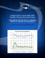 Religious Bias Crimes (2000-2009): Muslim, Christian