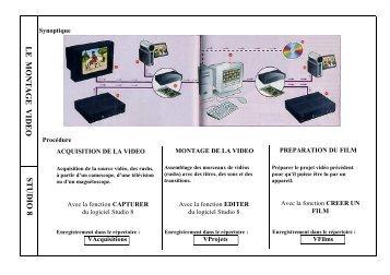 STUDIO 8 LE MONTAGE VIDEO ACQUISITION ou ... - Technostclo