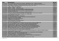 Dato Dokumentnavn Dok. Nr. 11-05-2011 Allonge underskrevet af ...