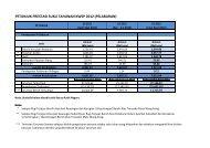 (S3) yang berakhir 30 September 2012 - KWSP