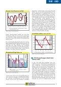 EUR - USD - Page 3
