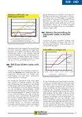 EUR - USD - Page 5