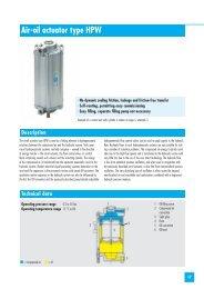 Air-oil actuator type HPW - Wiltec