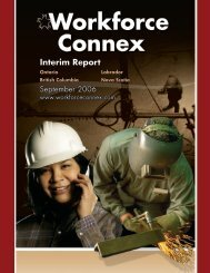 Interim Forum Report - AHRDCC - Workforce Connex