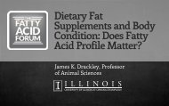 Dietary Fat Supplements and Body Condition: Does ... - Virtus Nutrition