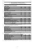 Virksomhetenes årsmeldinger 2009 - Porsgrunn Kommune - Page 5