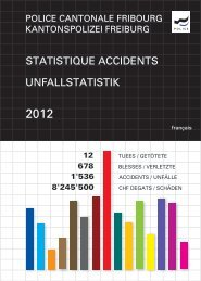 la statistique accidents 2012 - Police cantonale Fribourg