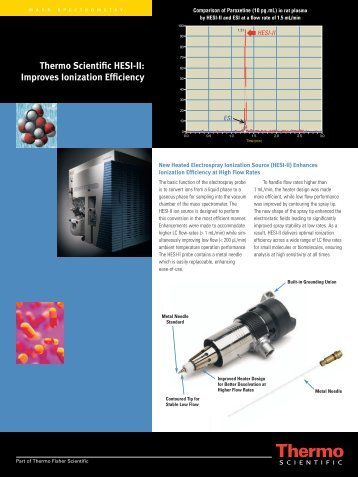 Thermo Scientific HESI-II: Improves Ionization Efficiency
