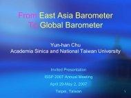 Dr. Yun-han Chu's Presentation - Academia Sinica