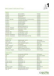 Vienna Lower Austria Upper Austria QGate available in all Austrian ...