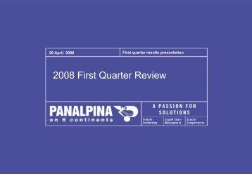 2008 First Quarter Review
