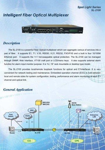 Intelligent Fiber Optical Multiplexer