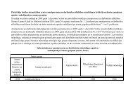 Patērētāju tiesību aizsardzības centra amatpersonu un ... - Par PTAC