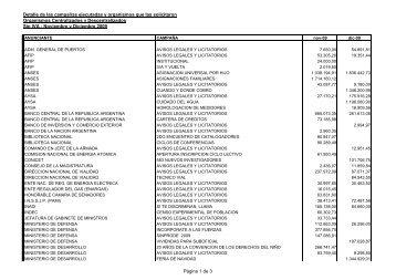 Detallado sin IVA (.pdf) - Jefatura de Gabinete de Ministros