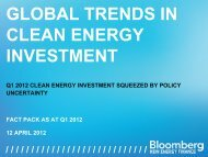 GLOBAL TRENDS IN CLEAN ENERGY INVESTMENT - Bloomberg ...