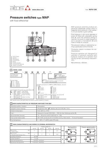 pressure switch type psa  psb  psc 90101 1