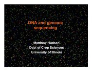 DNA and genome sequencing - Matt Hudson Lab