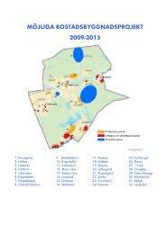 Bilaga bostadsprojekt - Partille kommun