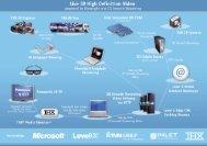 Live 3D High Definition Video - TVN