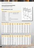GieSSharztranSformatoren - Ruhstrat GmbH - Seite 4