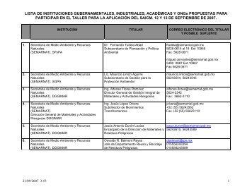 Directorio - Secretaría de Relaciones Exteriores