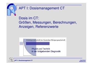 Dosis im CT