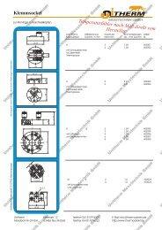 Temperaturfühler nach Maß direkt vom Hersteller Klemmsockel
