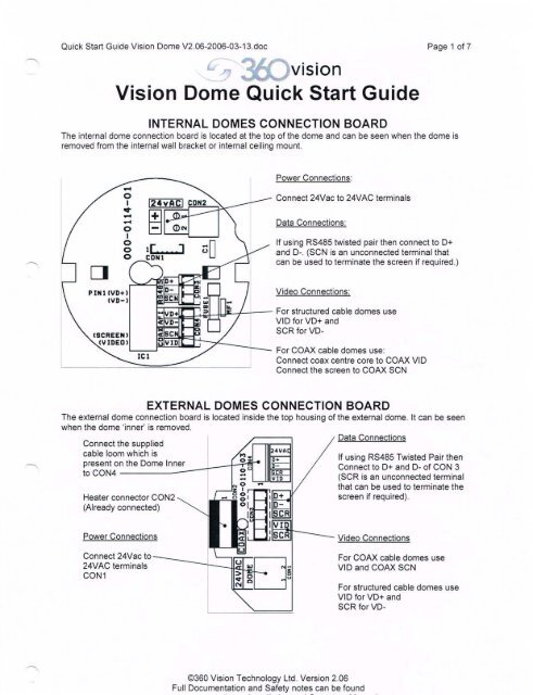 Dome Connection Dating